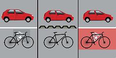Conheça a diferença entre ciclorrota, ciclovia e ciclofaixa