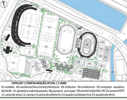 Configuração atual do Cepeusp (Bárbara Assaf)