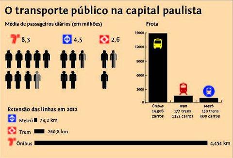 Infográfico: Marina Vieira