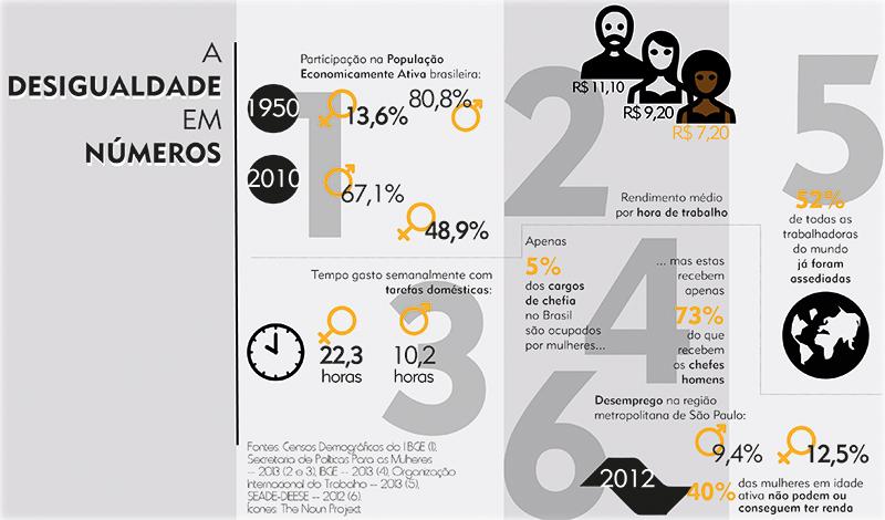 Infográfico: Marcelo Grava