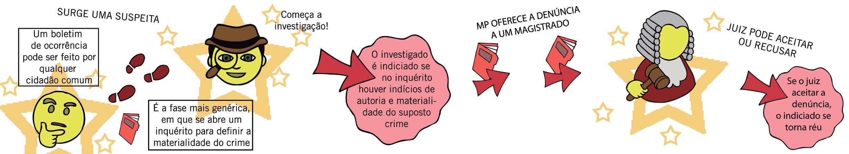 jc-em-pauta-lava-jato-infografico-01