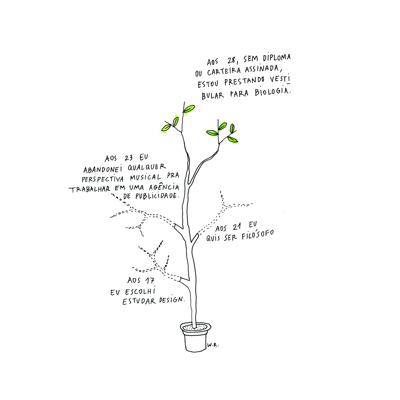 Ilustração CEMYK